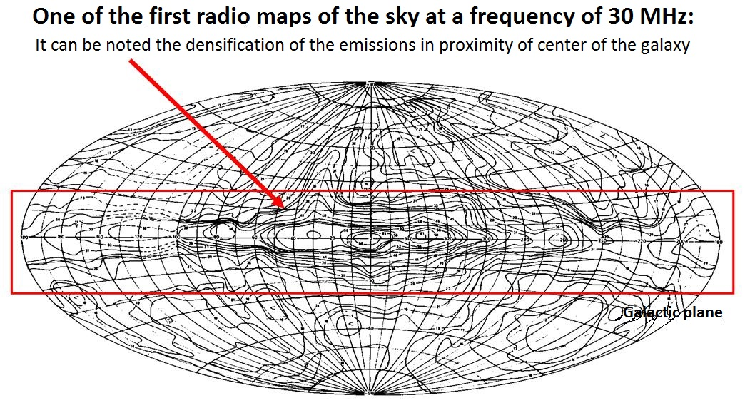 radio map of the sky at 30 MHz frequency