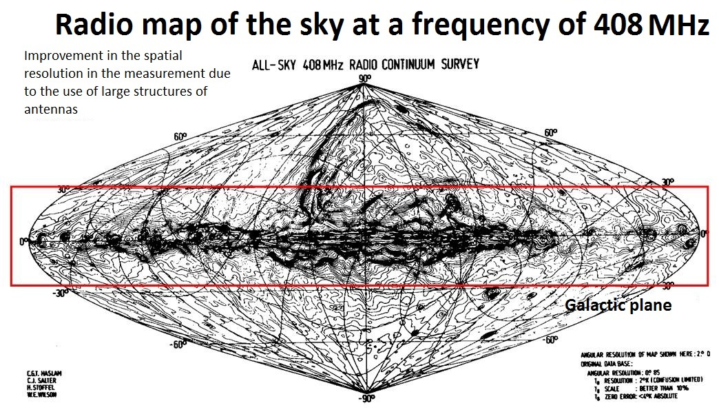 radio map of the sky at 408 MHz frequency
