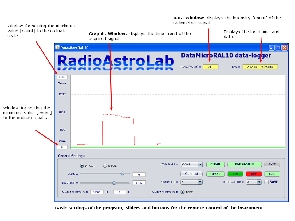 software radio astronomy