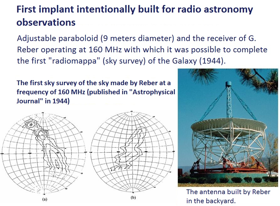 first system for radio astronomy observations