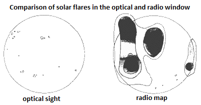 Comparison between Flares in the solar optical and radio window