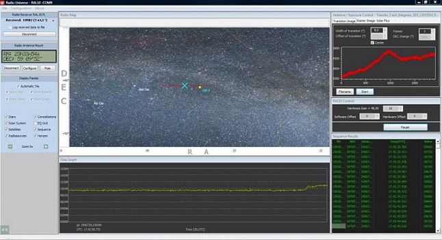 Check the transit of Cassiopeia A with the software RadioUniverse.